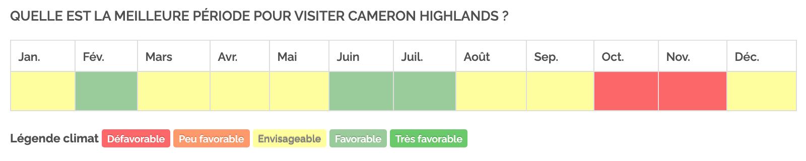 quand visiter cameron highlands