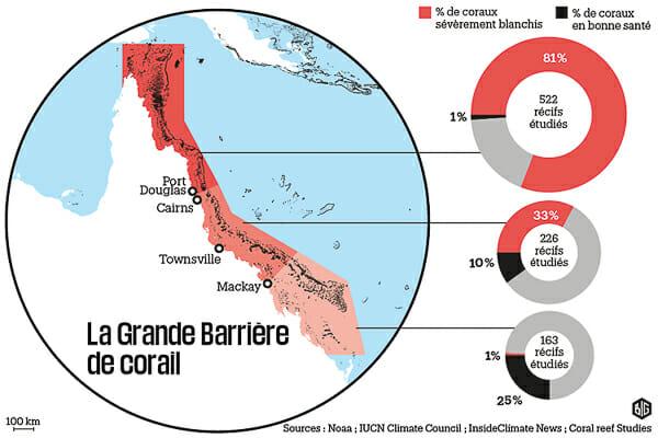 iles whitsundays grande barriere de corail