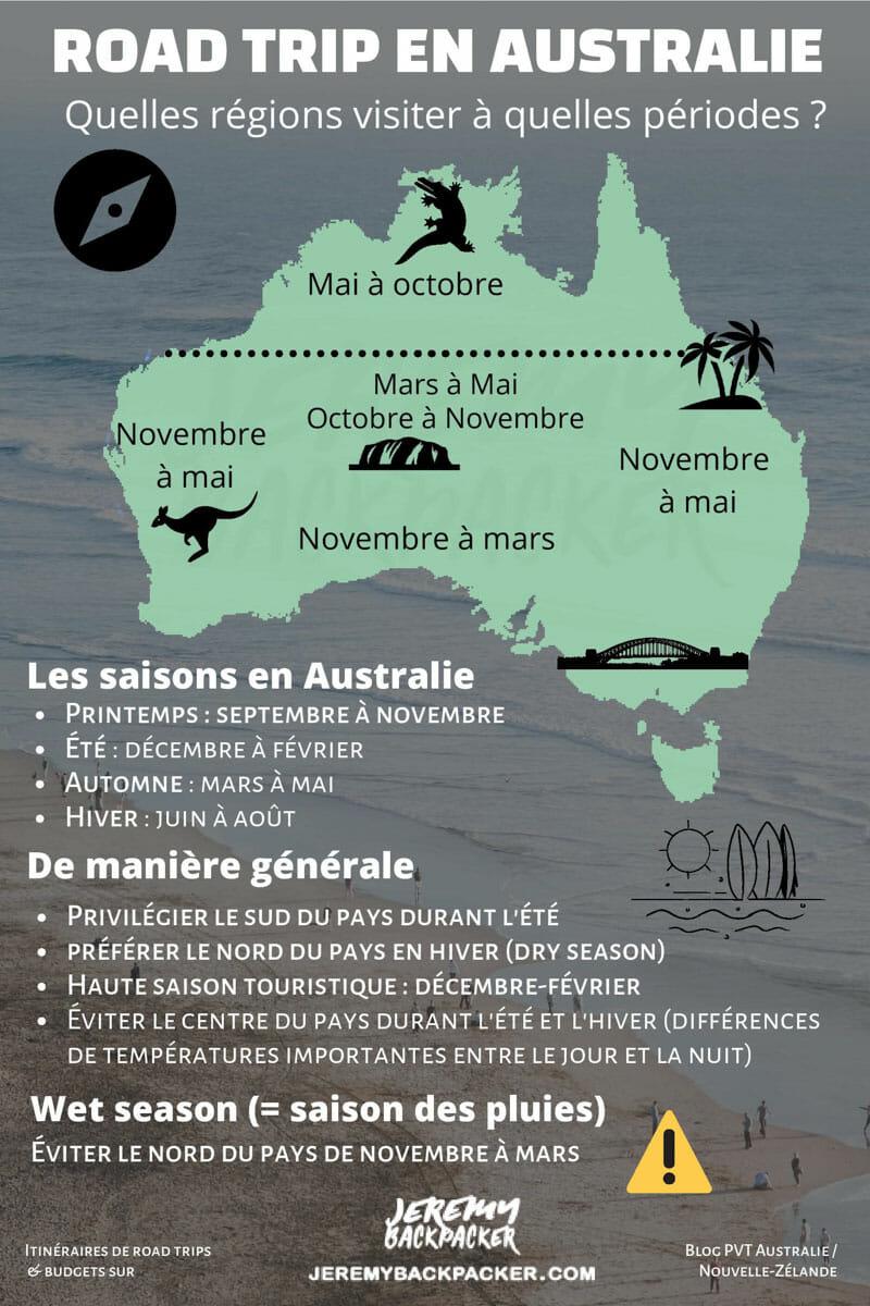 voyage australie carte road trip