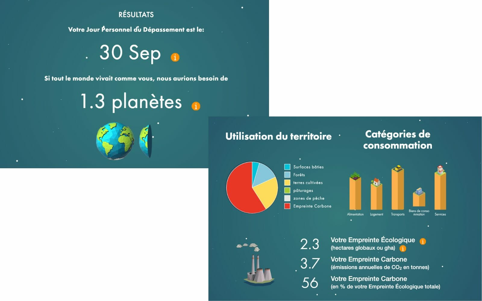 bilan-carbone-jeremybackpacker-2020
